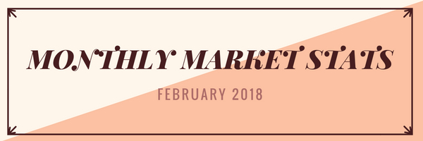 Monthly Market Stats - February 2018
