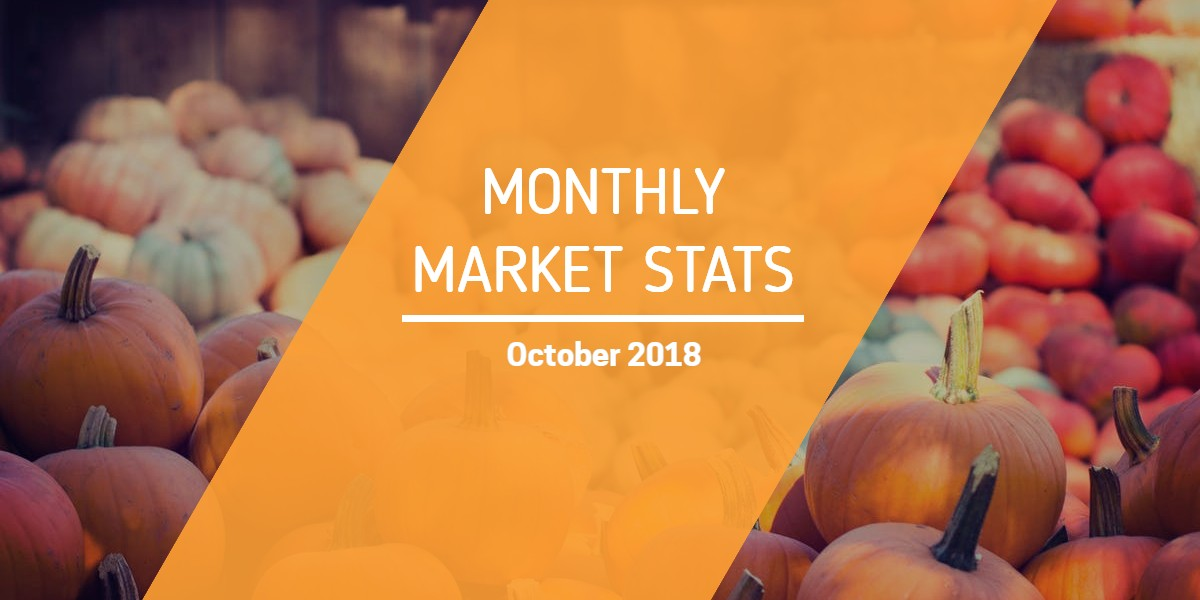 Monthly Market Stats - October 2018