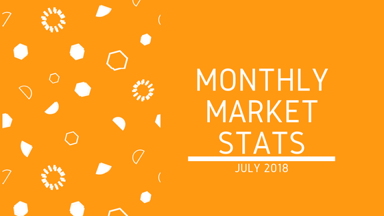Monthly Market Stats - July 2018