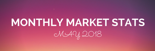 Monthly Market Stats - May 2018