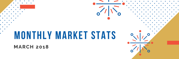 Monthly Market Stats - March 2018
